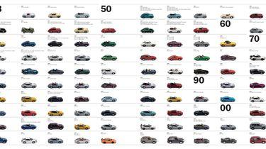 Porsche International Porsche Collectors Day