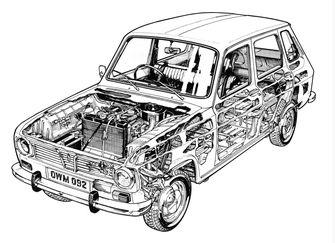 Renault 6 doorkijk