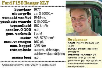 Ford F150 Ranger XLT