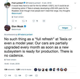 Elon Musk op Twitter