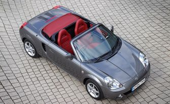 toyota_mr2_roadster_red_collection_1