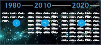 Mercedes planning Autovisie.nl Schermafbeelding 2016-07-22 om 15.20.41