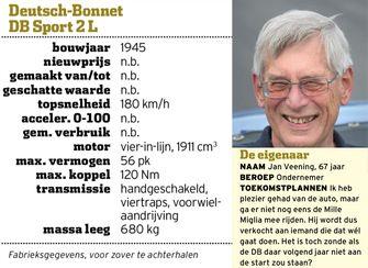 Deutsch-Bonnet DB Sport 2L