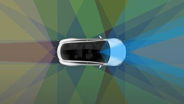 Een afbeelding die de werking van Tesla Autopilot schematisch toont